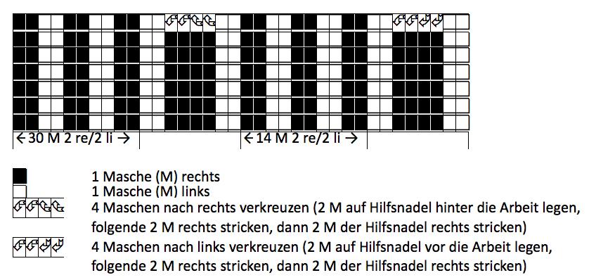 addi sockenwunder - Strickschrift Bündchen