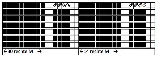 addi sockenwunder - Strickschrift für Schaft und Fuß