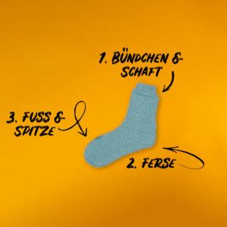 Gemeinsam Socken stricken: Im »sockshype Sockenstricken KAL«