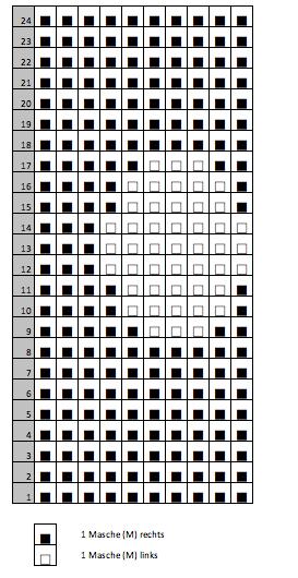 Eriu-Tuch - Strickschrift kleine Kreise