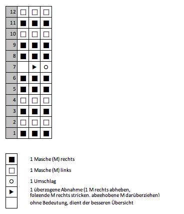 Eriu-Tuch - Strickschrift Lochmuster