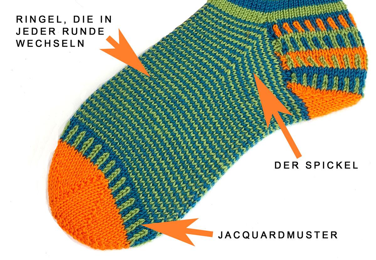 Der Fuß wird in Ringeln gestrickt, bei der in jeder Runde die Farbe wechselt. Hier arbeiten wir also mit der Spiraltechnik (s. Absatz Ringel in jeder Runde eine andere Farbe). Durch den Spickel werden die Fersenmaschen reduziert.