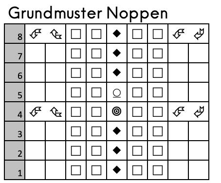 Landhaussocken OlettaSocks stricken - Strickschrift Nadelspiel Noppen