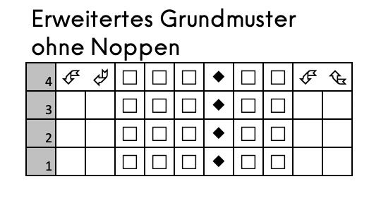 Landhaussocken OlettaSocks stricken - - Grundmuster Weite 2