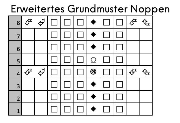 Landhaussocken OlettaSocks stricken - Grundmuster Noppen - Weite 2